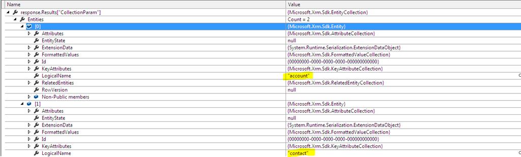 Microsoft Dynamics CRM – Page 6 – Debajit's Dynamic CRM Blog
